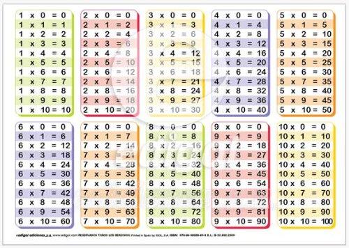 9788496999459: Tabla de Multiplicar / Tabla de Dividir DIN A5: Multiplicación (Láminas Infantiles)