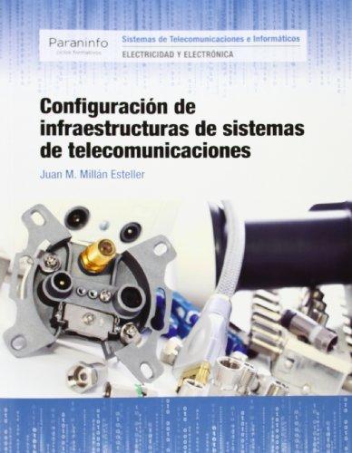 CONFIGURACION INFRAESTRUCTURAS SISTEMAS: JUAN M. MILLAN