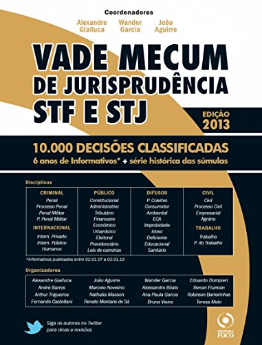 9788582420256: Vade Mecum de Jurisprudencia Stf e Stj: 10.000 Decisoes Classificadas 6 Anos de Informativos+serie Historica das Sumulas