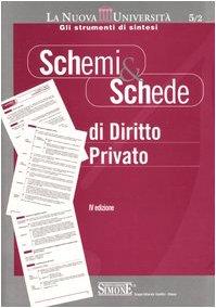 9788824484688: Schemi & schede di diritto privato