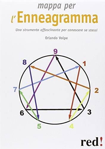 Mappa per l'enneagramma: Orlando Volpe