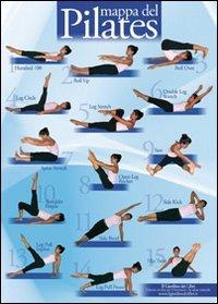 9788875077778: Mappa del pilates