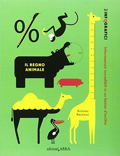 Il regno animale. Di tutto e di