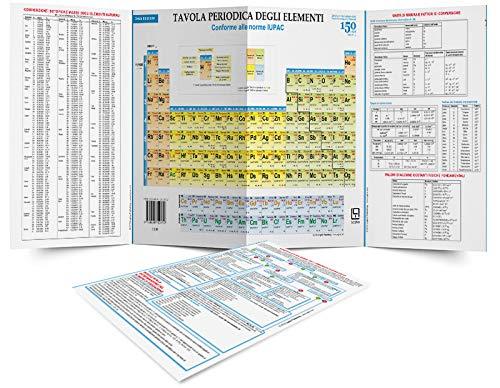 9788895122472: Tavola Periodica Degli Elementi - IUPAC. Proprietà e Nomenclatura Chimica