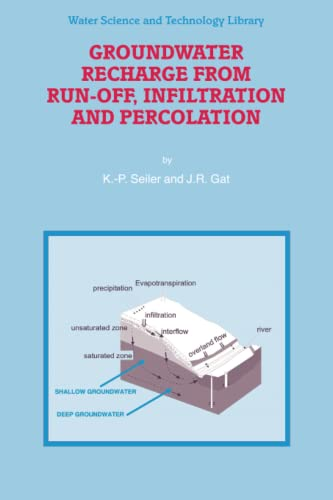9789048173334: Groundwater Recharge from Run-off, Infiltration and Percolation (Water Science and Technology Library)