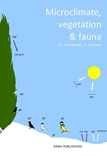 Microclimate, Vegetation Fauna (Hardback): Philip Stoutjesdijk, Jan