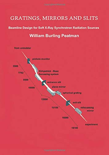 9789056990282: Gratings, Mirrors and Slits: Beamline Design for Soft X-Ray Synchrotron Radiation Sources