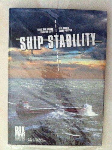 Ship Stability: Klaas Van Dokkum