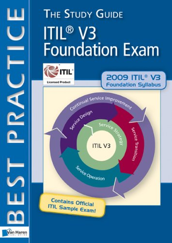 foundations of reading ct Wisconsin foundations of reading test review welcome to this online review for the wisconsin foundations of reading test in this online review course, you will familiarize yourself with the objectives and content of the foundations of reading test (or fort) through a series of modules, each of which represents a different subarea of the test.