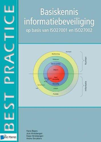 9789087535674: Basiskennis informatiebeveiliging op basis van Iso27001 en Iso27002 (Best Practice Series) (Dutch Edition)