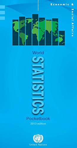 World Statistics Pocketbook 2013: United Nations