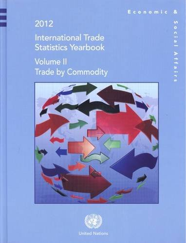International Trade Statistics Yearbook: 2012 (Vol. II): Trade by Commodity (Department of Economic...