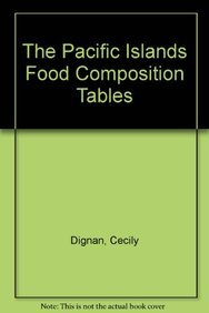 9789251051382: The Pacific Islands Food Composition Tables