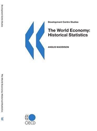 9789264104129: The World Economy: Historical Statistics (Development Centre Studies)