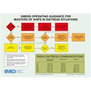 9789280114003: Imo Gmdss Operating Guidance Card