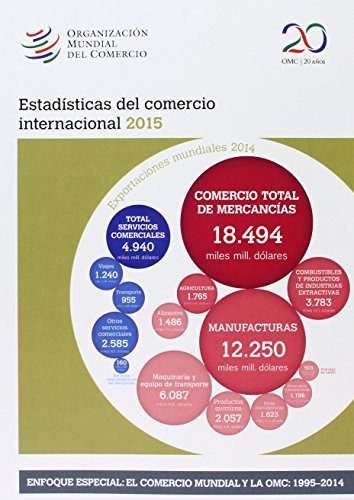 Estadasticas del Comercio Internacional 2015 (Paperback): World Trade Organization WTO