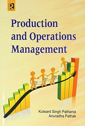 term paper on operation management Operations management essay sample introduction this assignment focuses on the performance objectives of operations management identified by slack et al (1998) to investigate the external issues that may impact on the operation function within the organisations in question.