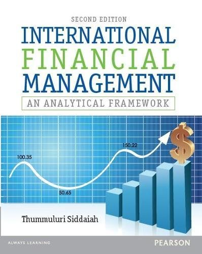 microsofts international financial management an analysis Performance & financial management also covers the management of an organization's finances, such as cash flow and working capital management, and forecasting and budgeting, as well as ensuring resources are allocated to the most important projects and investments by using analytical.