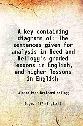 A key containing diagrams of The sentences: Alonzo Reed Brainerd