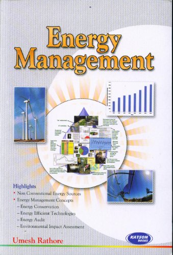 Energy Management: Umesh Rathore