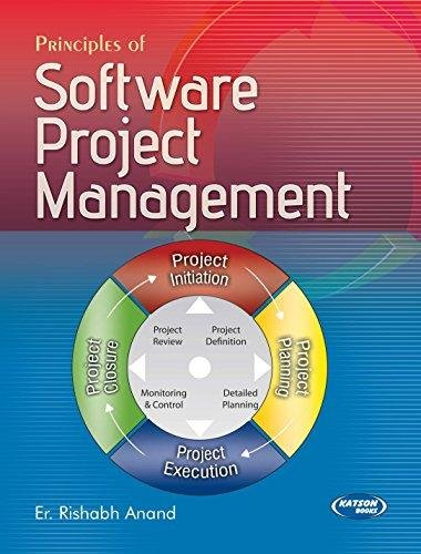 Principles of Software Project Management: Rishabh Anand