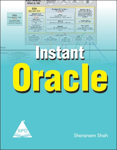 Instant Oracle: Sharanam Shah
