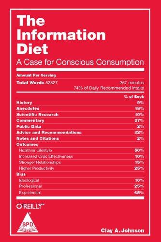 The Information Diet: Clay Johnson