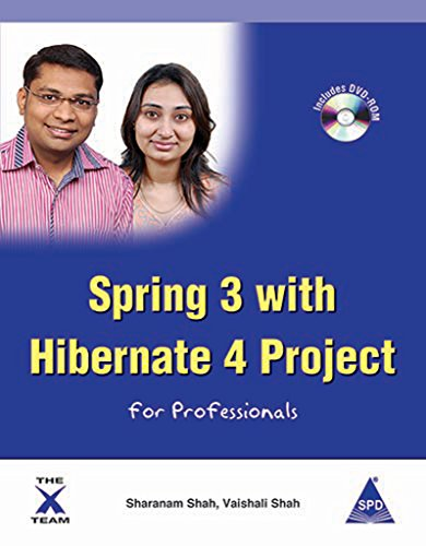 Spring 3 with Hibernate 4 Project for: Shah, Sharanam, Shah,