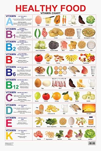9789350894040: Healthy Food (Vitamin Chart)