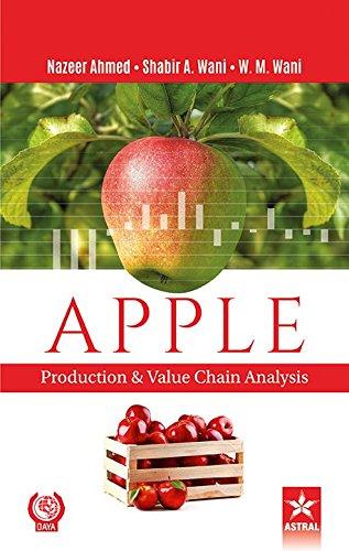 Apple: Production and Value Chain Analysis: Ahmed Nazeer, Shabir