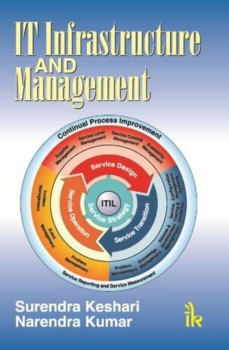 IT Infrastructure & Management: Surendra Keshari & Narendra Kumar