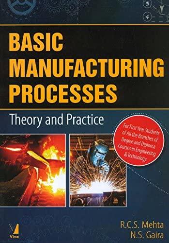 Basic Manufacturing Process: R. C. S.