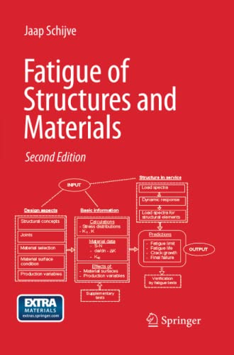 9789400786929: Fatigue of Structures and Materials