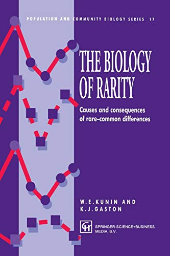 The Biology of Rarity: Causes and consequences of rare-common differences (Paperback)