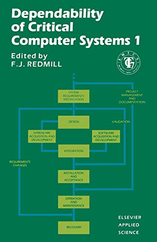 9789401071048: Dependability of Critical Computer Systems 1