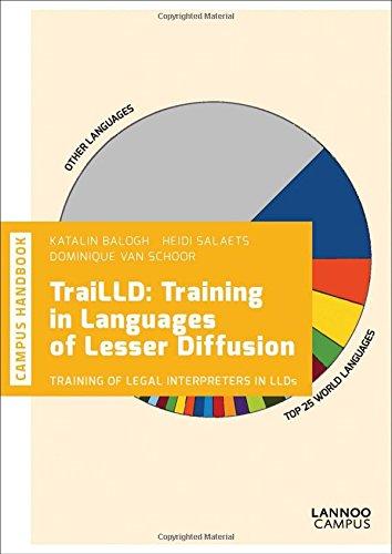 9789401433273: TraiLLD: Training in Languages of Lesser Diffusion (Campus Handbook)