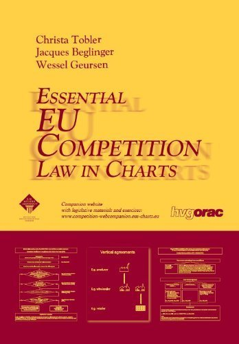 9789632581187: Essential Eu Competition Law in Charts