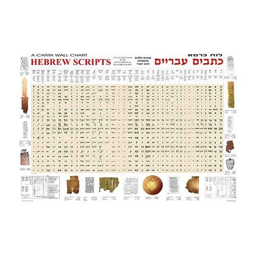 Hebrew Scripts Wall Chart: Ada Yardeni