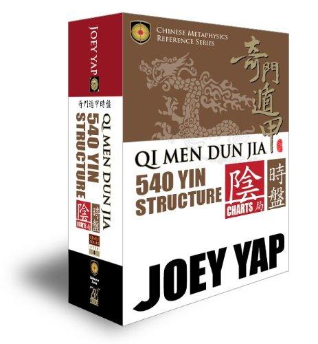 Qi Men Dun Jia 540 Yin Structure: Joey Yap