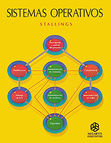 Sistemas operativos/ Operative Systems (Spanish Edition) (9681853008) by William Stallings