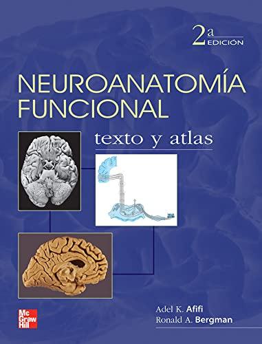 Neuroanatomia funcional: Varios