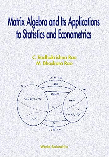 9789810232689: Matrix Algebra & Its Applications to Statistics & Econometrics