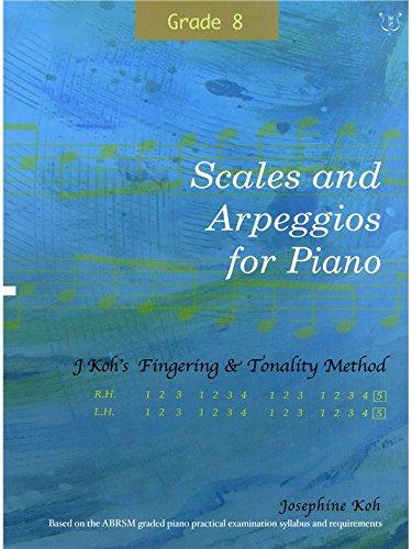 9789810812973: Josephine Koh: Scales and Arpeggios for Piano - Fingering Method (Grade 8)
