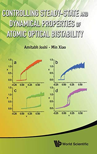 Controlling Steady-State and Dynamical Properties of Atomic: Amitabh Joshi