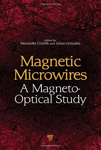 Magnetic Microwires: A Magneto-Optical Study: Pan Stanford