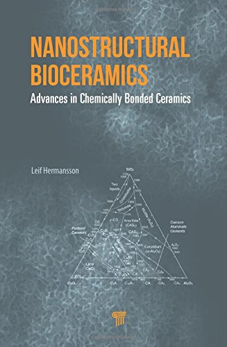 Chemically Bonded Bioceramics