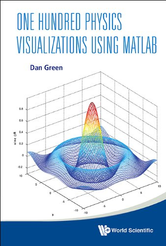 9789814518444: One Hundred Physics Visualizations Using Matlab: (With DVD-ROM)