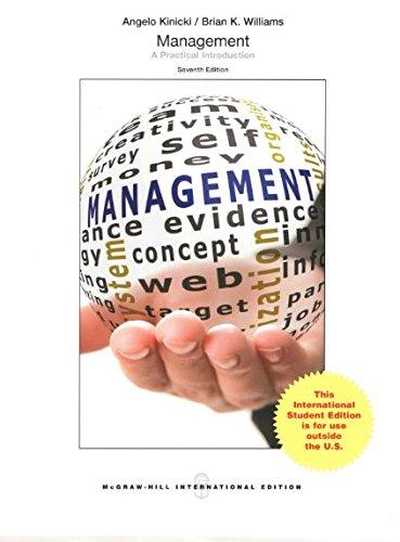 9789814714273: Management