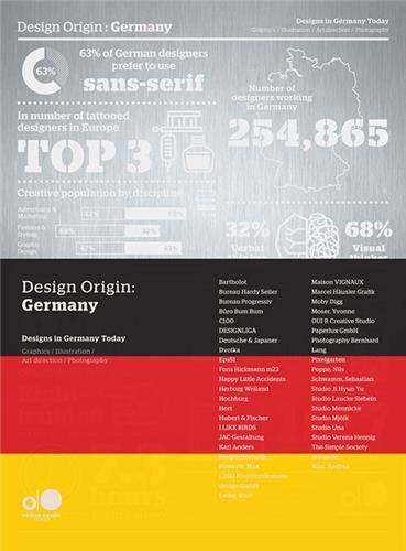 Design Origin: Germany (Paperback): Victionary