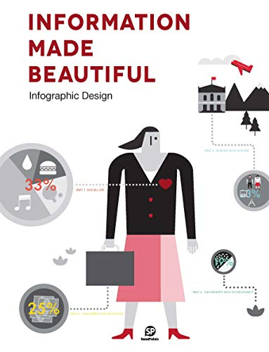 Information Made Beautiful: Infographic Design